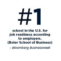 #1 school in the U.S. for job readiness according to employers. (Boler School of Business) –Bloomber Businessweek