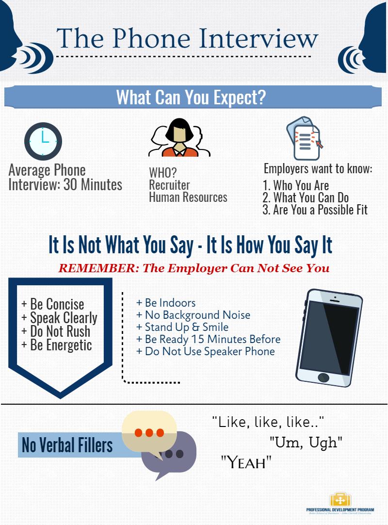 the phone interview  u2013 boler professional development program