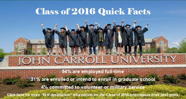 Class of 2016 Quick Facts