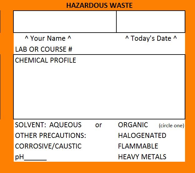 Proper Labeling Procedure For Hazardous Waste