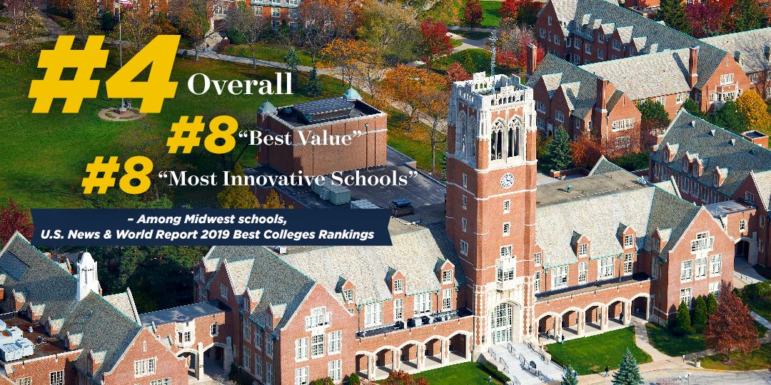 Number 4 overall, number 8 best value, number 8 most innovative schools, among midwest schools according to US News and World Report's 2019 Best College Rankings